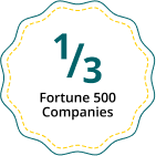 1 in 3 Fortune 500 companies offer pet insurance as a benefit.