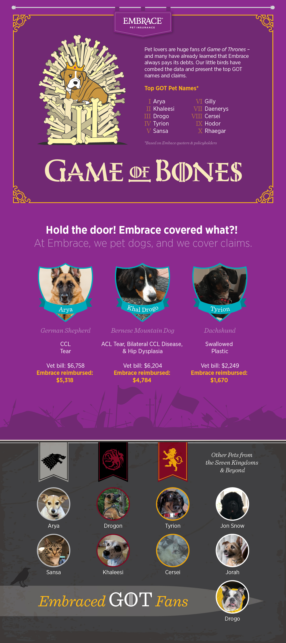 Game of Bones Pets Graphic