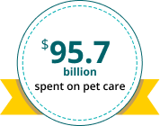 pet care stat